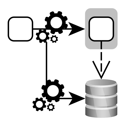 Databases as a Challenge for Continuous Delivery