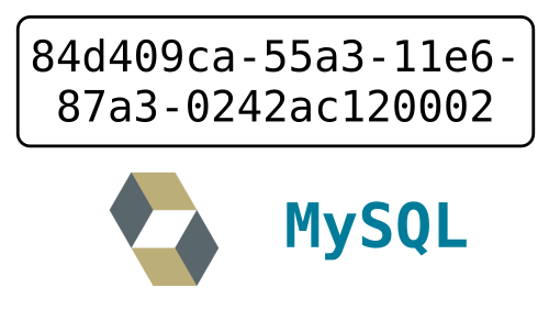 How To Use UUIDs With Hibernate And MySQL