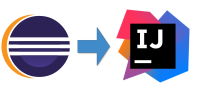 Moving from Eclipse to IntelliJ IDEA: Experiences and Findings.