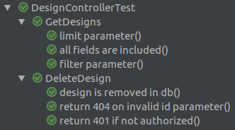 Readable and Grouped Tests Results in IntelliJ IDEA