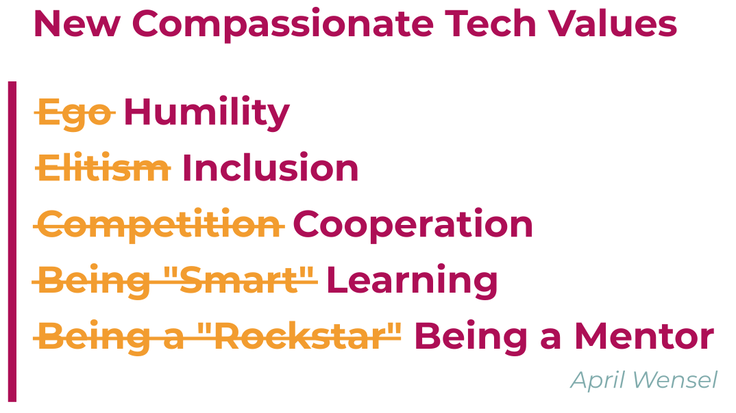 Compassionate Tech Values: Ego < Humility. Elitism < Inclusion. Competition < Cooperation. Being Smart < Learning. Being a Rockstar < Being a Mentor. April Wensel