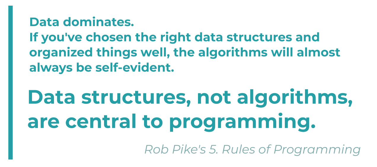 Data dominates. If you've chosen the right data structures and organized things well, the algorithms will almost always be self-evident. Data structures, not algorithms, are central to programming. Rob Pike's 5. Rules of Programming