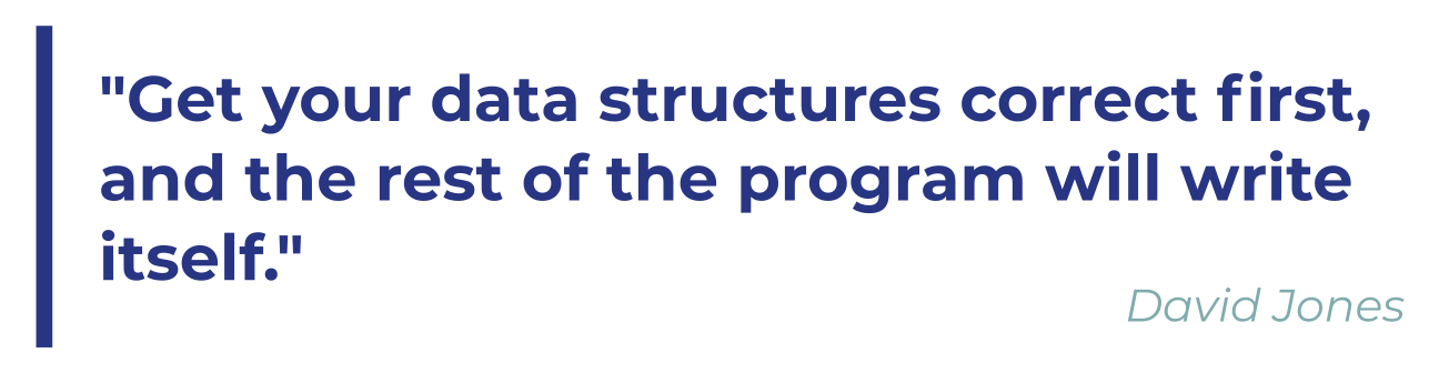 Get your data structures correct first, and the rest of the program will write itself. David Jones