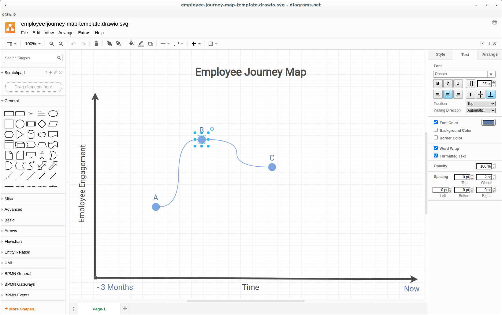 Draw.io/Diagrams.net Template File for an Employee Journey Map. Having a digital map is easier to create and to share in remote work setups. Moreover, you can easily add the map to the record.